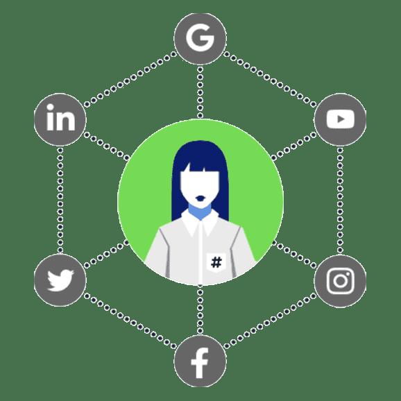 WAgence référencement media sociaux agence de référencement social media SMO
