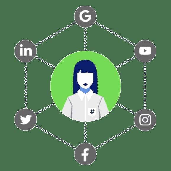 WAgence référencement site e-commerce avec media sociaux agence de référencement commerce en ligne